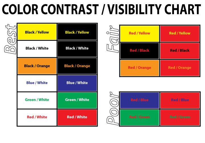 contraste de cores chart de visibilidade