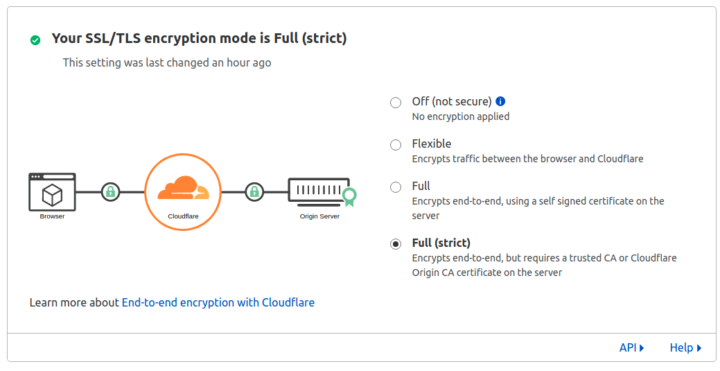 Status do SSL/TLS, podendo escolher entre Off, Flexible, Full ou Full (strict).